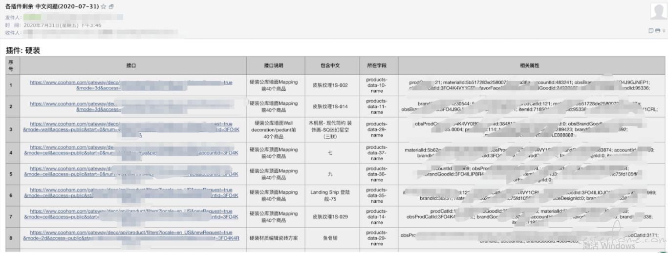 多語言檢測工具實踐