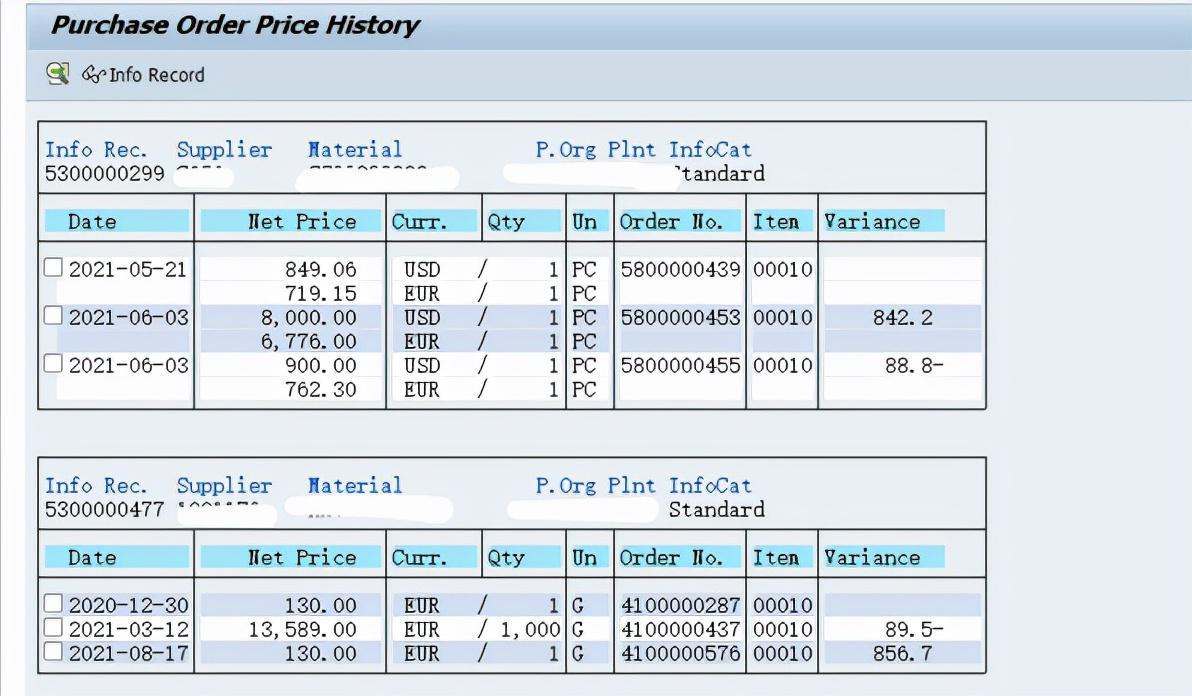 SAP MM ME1P查詢採購訂購訂單價格歷史