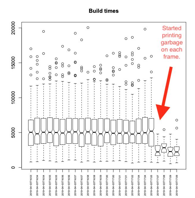 [譯] Performance testing of Flutter apps