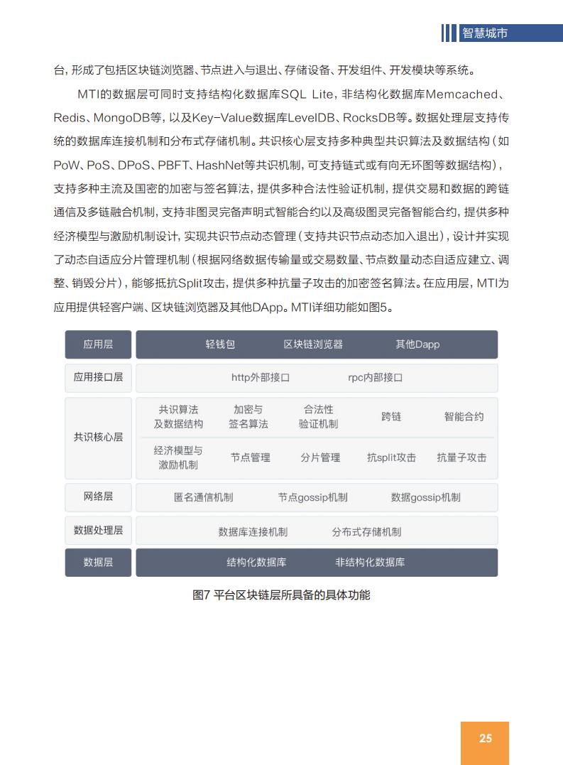 中國金融資訊行業協會:2021全球區塊鏈創新應用示範案例集