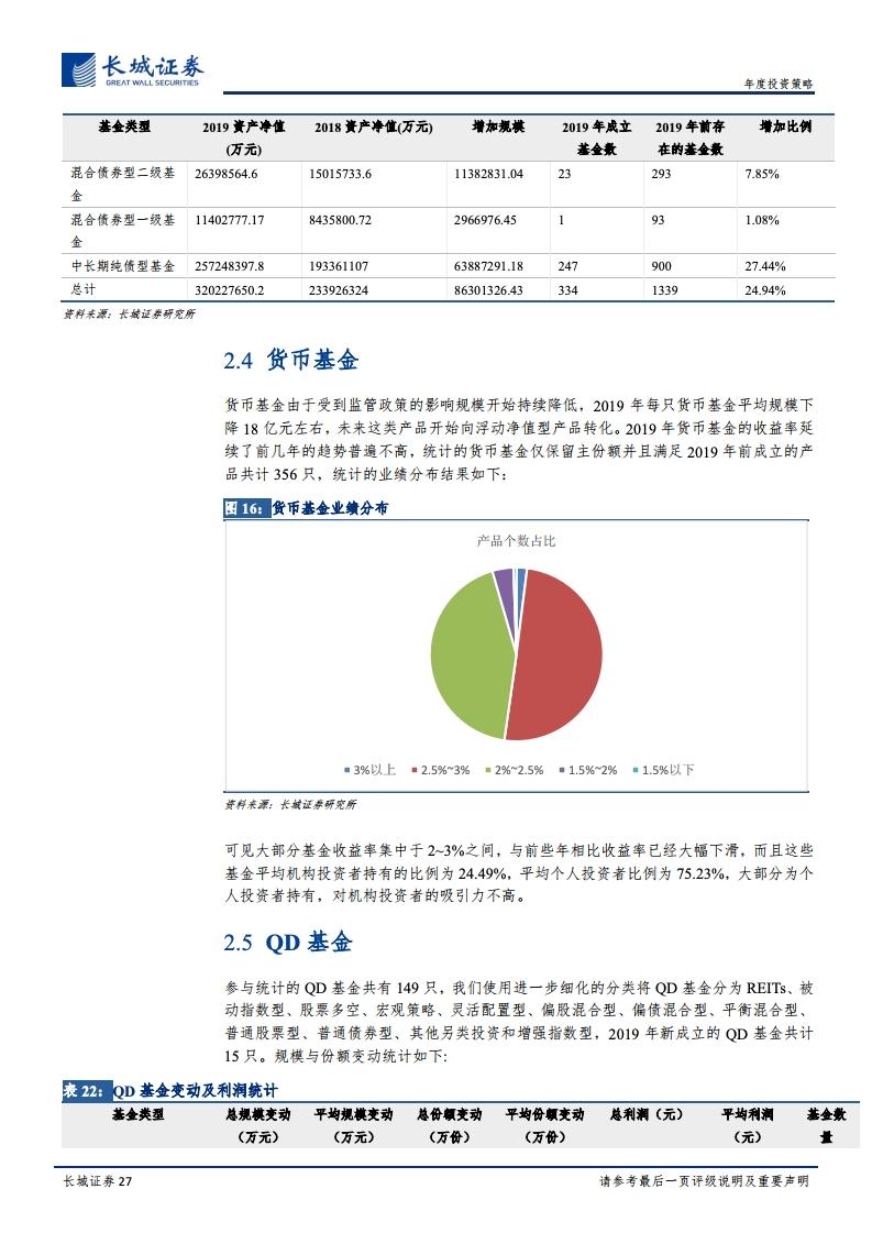 長城證券:公募基金2019年度總結及2020年展望(附下載)