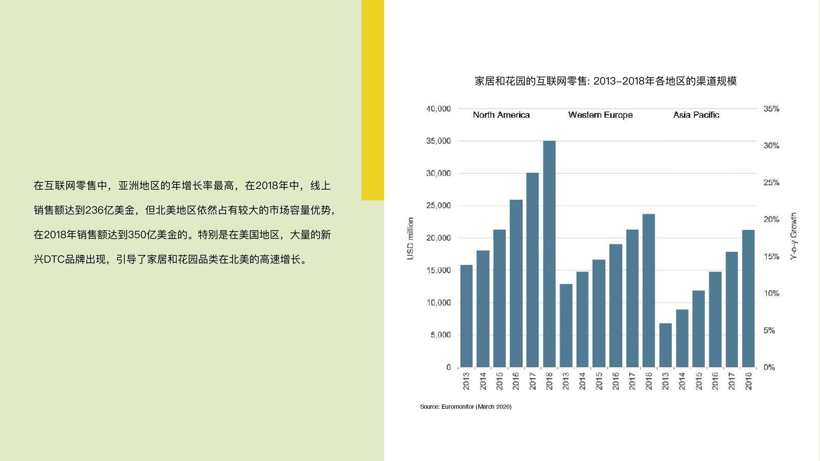 SEVENS:2020全球園藝&戶外家居行業電商發展報告(附下載)