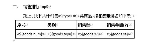 如何用Java語言優雅地匯出Word文件