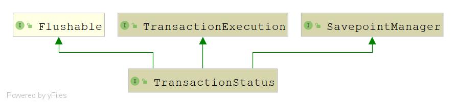 TransactionStatus
