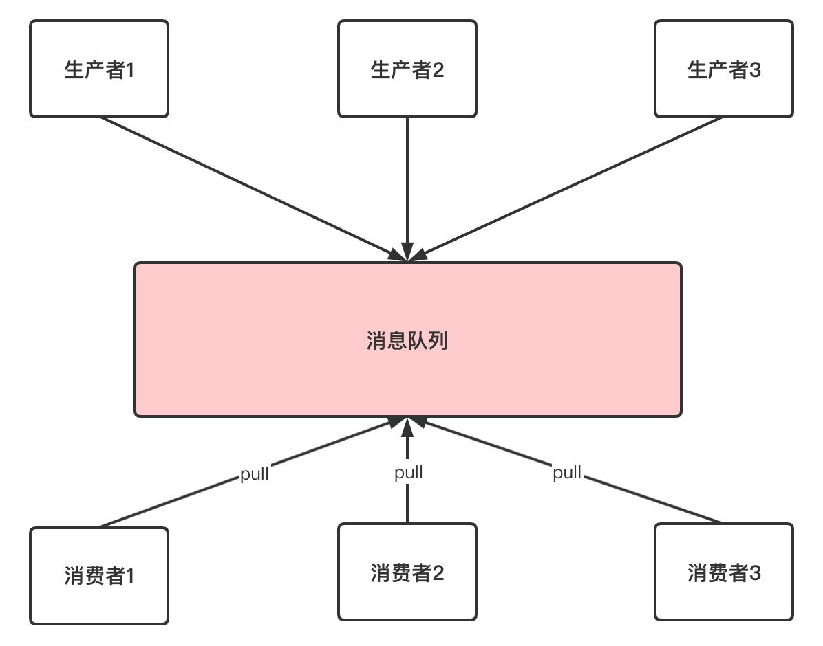 image-20210417120121342