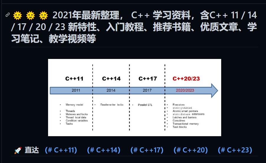 2021年最新整理, C++ 學習資料【持續更新中】
