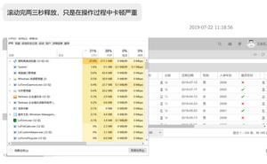 【原創】這一次,Chrome表現和IE11一樣令人失望,圍觀群眾有:Edge,Firefox