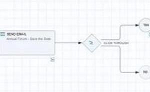SAP Marketing Cloud功能簡述(四) : 線索和客戶管理
