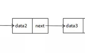資料結構與演算法分析——連結串列