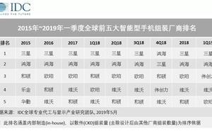 IDC:2015-2019年Q1全球前五大智慧型手機組裝廠商排名