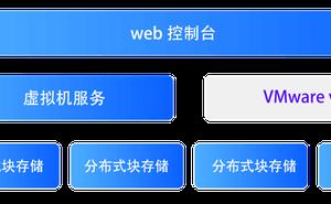 Vsan分散式儲存架構虛擬機器磁碟檔案丟失資料恢復過程