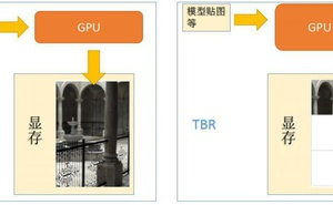 省頻寬、耗電小,騰訊遊戲學院專家解析手遊渲染架構