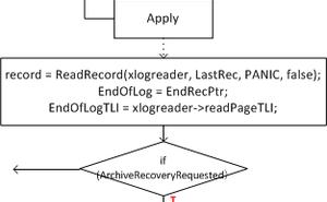 XLOG段檔案跳號現象分析