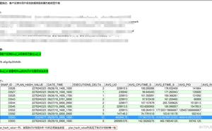 低效sql語句執行緩慢引起的大量佔用伺服器的CPU問題處理 (優化心得)