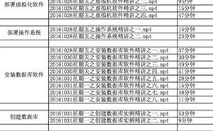 mysql 5.7 sys資料庫初探