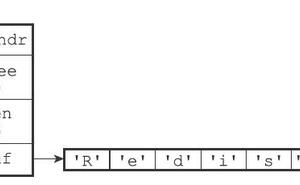 Redis(二)--- Redis的底層資料結構