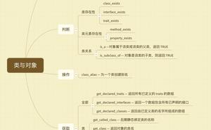 PHP 函式庫精講之類與物件