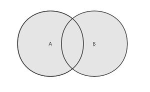 JavaScript資料結構——集合的實現與應用
