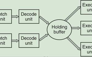 總結關於CPU的一些基本知識