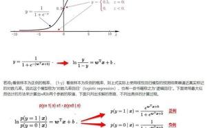 周志華《機器學習》西瓜書精煉版筆記來了!16 章完整版