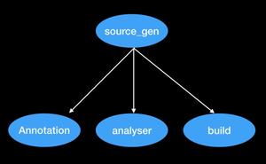Flutter從0開發一個路由框架