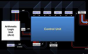 CPU 的工作原理 [國外資料][PHPER 碼農來速來圍觀一波]