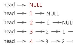 資料結構第三章,棧、佇列、陣列,期末不掛科指南,第3篇