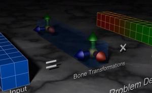 線性蒙皮分解演算法及其在遊戲中的應用