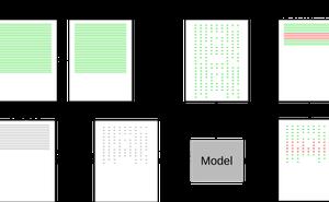 Logreduce:用 Python 和機器學習去除日誌噪音