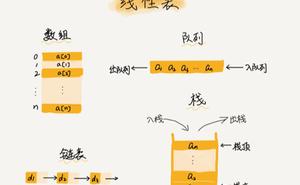 資料結構與演算法整理總結---陣列,連結串列