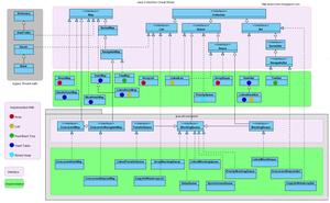 夯實Java基礎系列19:一文搞懂Java集合類框架,以及常見面試題