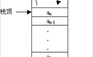 資料結構與演算法分析——棧