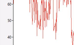 """同""""窗""""的較量:部署在 Windows 上的 .NET Core 版部落格站點發布上線(已暫時下線)"""