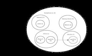 樹狀資料結構儲存方式—— CUD 篇