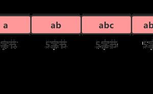圖解Redis之資料結構篇——壓縮列表
