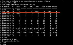 揭祕MySQL 主從環境中大事務的傳奇事蹟