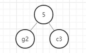 資料結構-哈夫曼樹(python實現)