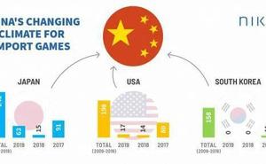 版號新規對進口遊戲影響巨大,但2020年依然有著樂觀的前景?
