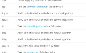 ES 筆記二十五:綜合排序 Function Score Query 優化算分