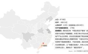 小縣城使用者喜歡使用哪些APP-華南篇
