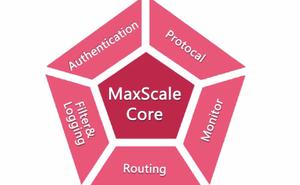【Tony 老師】基於 Maxscale 實現讀寫分離和負載均衡