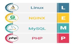 如何在 Fedora 30 Server 上安裝 LEMP(Linux、Nginx、MariaDB、PHP)