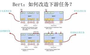 GPT-2:OpenAI的NLP商業化野望