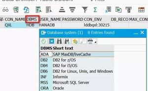CRM, C4C和SAP Hybris的資料庫層設計