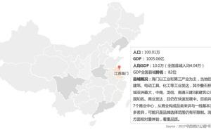 小縣城使用者喜歡使用哪些APP-華東篇